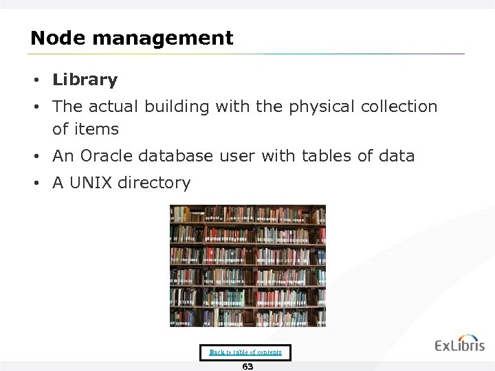 Node management • Library • The actual building with the physical collection of items