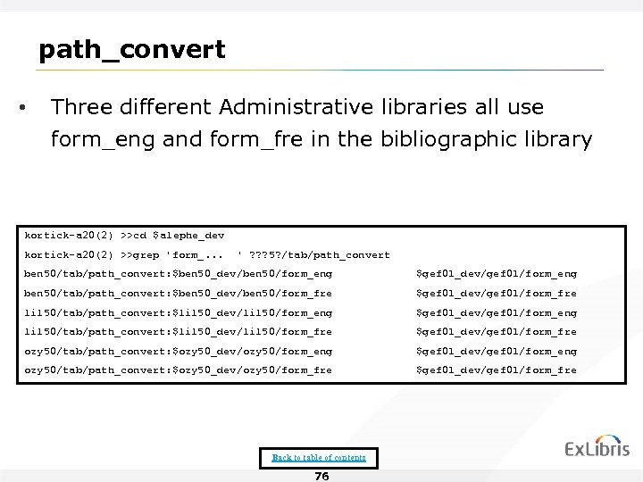 path_convert • Three different Administrative libraries all use form_eng and form_fre in the bibliographic