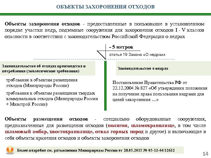 ОБЪЕКТЫ ЗАХОРОНЕНИЯ ОТХОДОВ Объекты захоронения отходов - предоставленные в пользование в установленном порядке участки