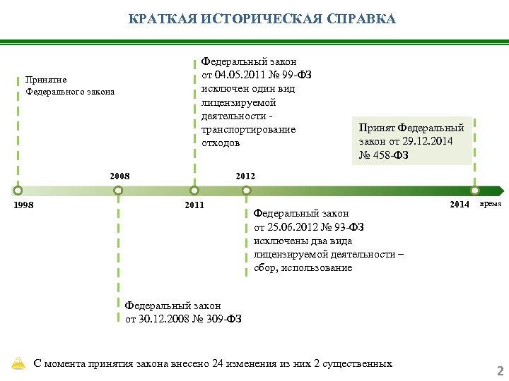 КРАТКАЯ ИСТОРИЧЕСКАЯ СПРАВКА Федеральный закон от 04. 05. 2011 № 99 -ФЗ исключен один