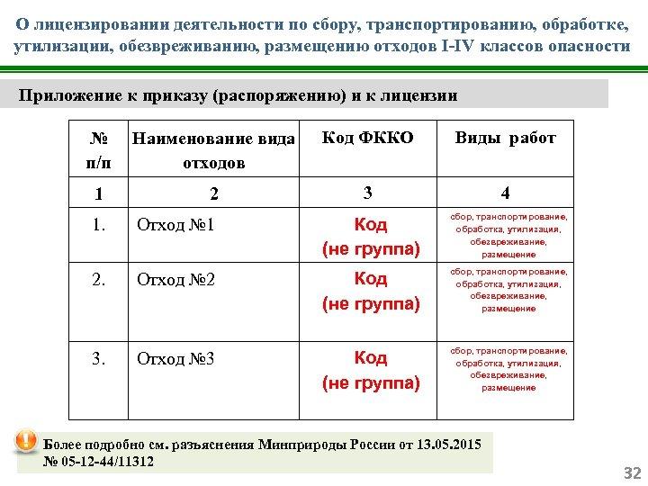 О лицензировании деятельности по сбору, транспортированию, обработке, утилизации, обезвреживанию, размещению отходов I-IV классов опасности