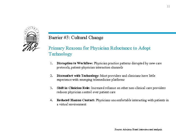 11 Barrier #3: Cultural Change Primary Reasons for Physician Reluctance to Adopt Technology 1.