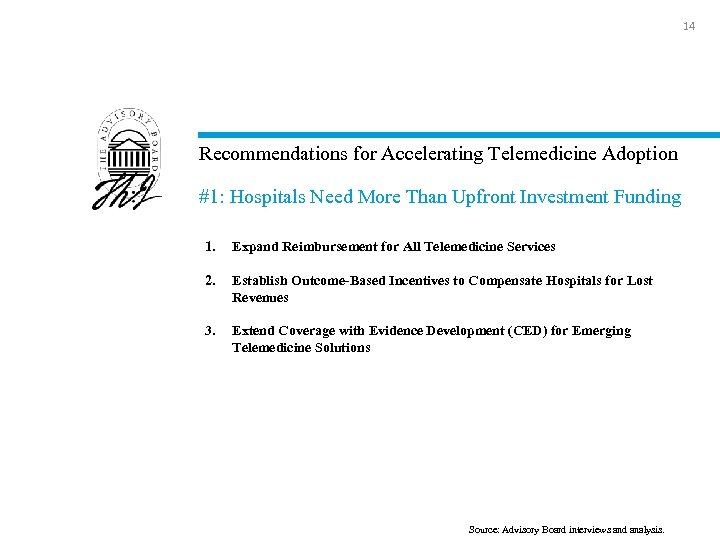 14 Recommendations for Accelerating Telemedicine Adoption #1: Hospitals Need More Than Upfront Investment Funding