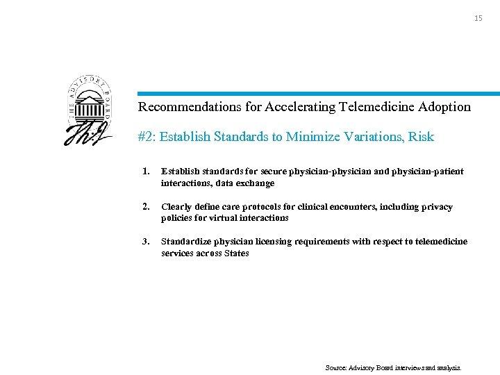15 Recommendations for Accelerating Telemedicine Adoption #2: Establish Standards to Minimize Variations, Risk 1.