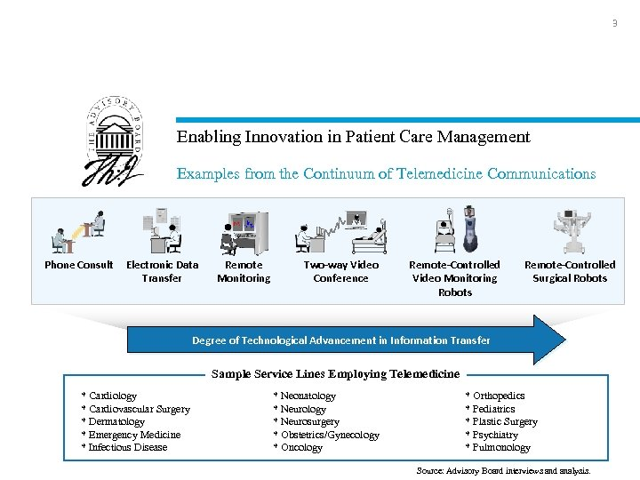 3 Enabling Innovation in Patient Care Management Examples from the Continuum of Telemedicine Communications