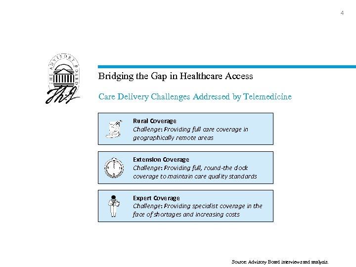 4 Bridging the Gap in Healthcare Access Care Delivery Challenges Addressed by Telemedicine Rural