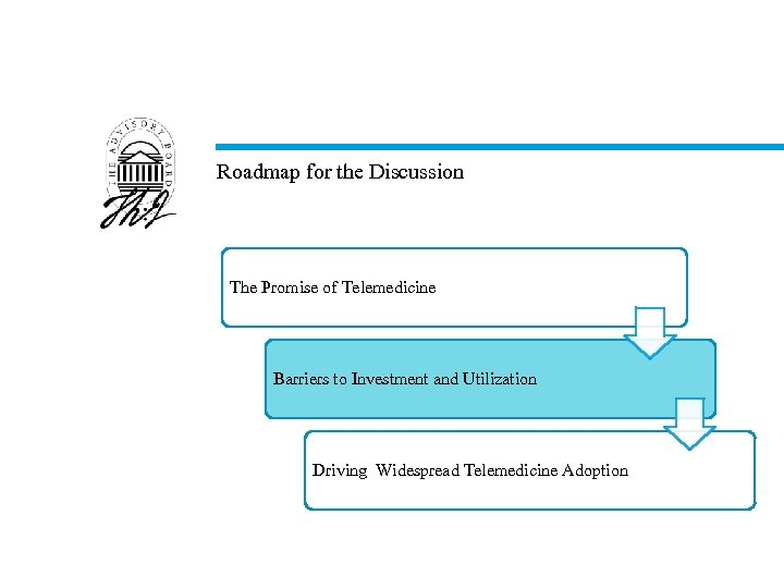 Roadmap for the Discussion The Promise of Telemedicine Barriers to Investment and Utilization Driving