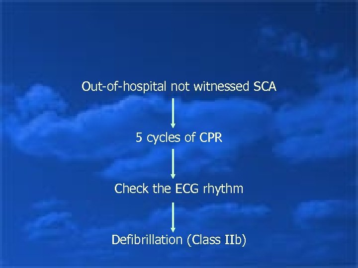 Out-of-hospital not witnessed SCA 5 cycles of CPR Check the ECG rhythm Defibrillation (Class