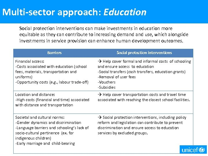 Multi-sector approach: Education Social protection interventions can make investments in education more equitable as