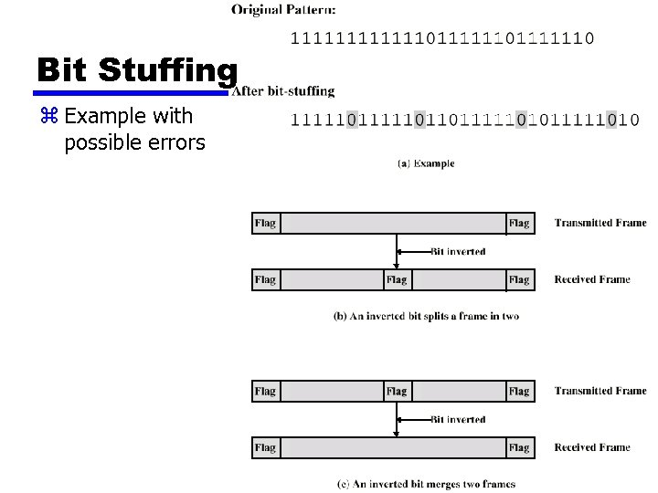 Bit Stuffing z Example with possible errors
