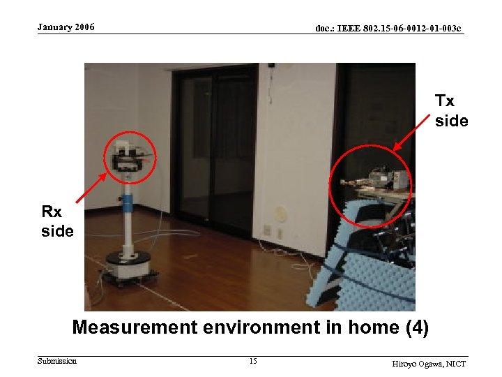 January 2006 doc. : IEEE 802. 15 -06 -0012 -01 -003 c Tx side