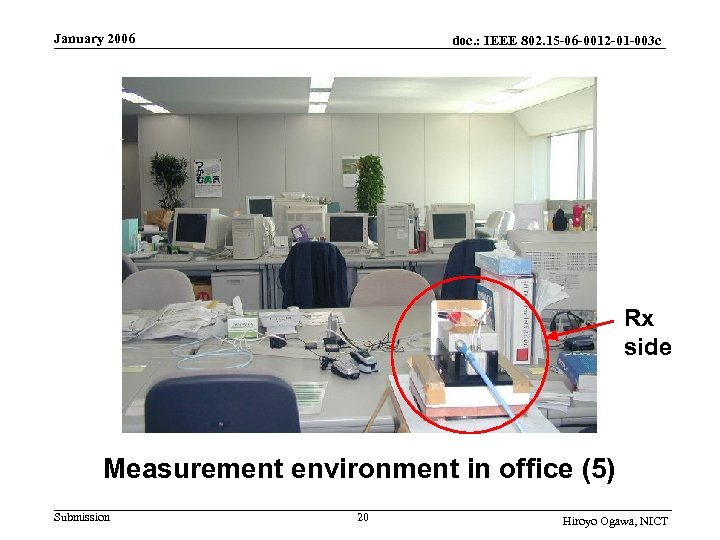 January 2006 doc. : IEEE 802. 15 -06 -0012 -01 -003 c Rx side