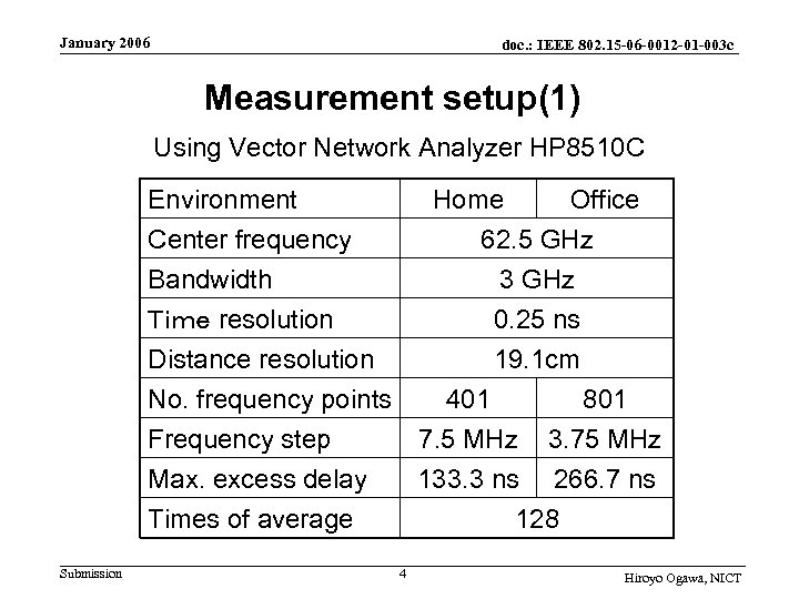 January 2006 doc. : IEEE 802. 15 -06 -0012 -01 -003 c Measurement setup(1)
