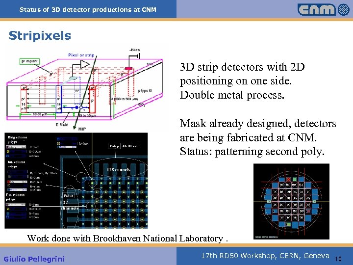 Status of 3 D detector productions at CNM Stripixels 3 D strip detectors with