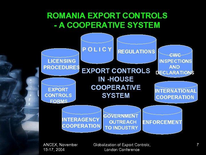 ROMANIA EXPORT CONTROLS - A COOPERATIVE SYSTEM POLICY LICENSING PROCEDURES EXPORT CONTROLS FORMS REGULATIONS