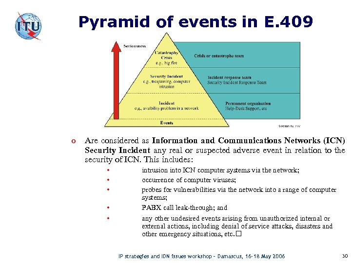 Pyramid of events in E. 409 o Are considered as Information and Communications Networks