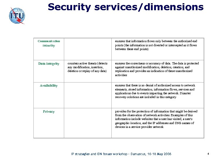 Security services/dimensions Communication ensures that information flows only between the authorized end points (the
