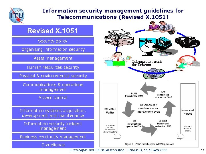 Information security management guidelines for Telecommunications (Revised X. 1051) Revised X. 1051 Security policy