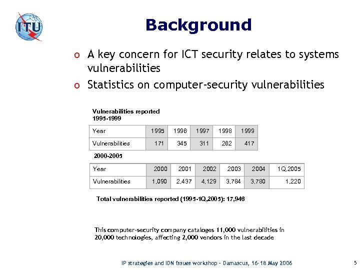 Background o A key concern for ICT security relates to systems vulnerabilities o Statistics