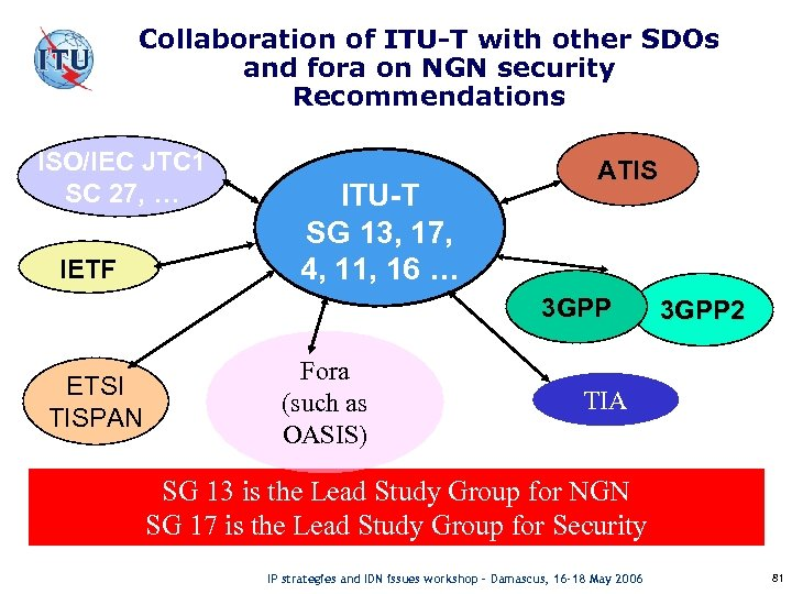 Collaboration of ITU-T with other SDOs and fora on NGN security Recommendations ISO/IEC JTC