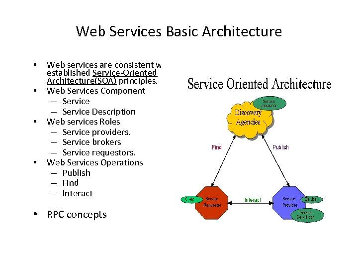 Web Services Basic Architecture • • Web services are consistent with established Service-Oriented Architecture(SOA)