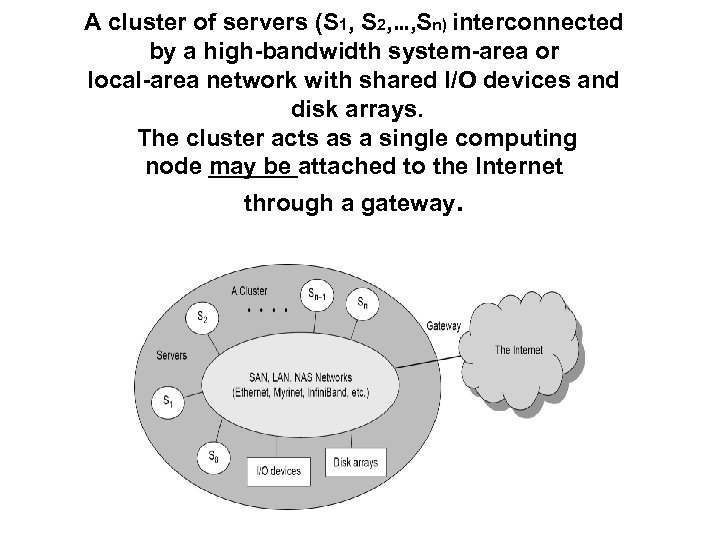 A cluster of servers (S 1, S 2, …, Sn) interconnected by a high-bandwidth