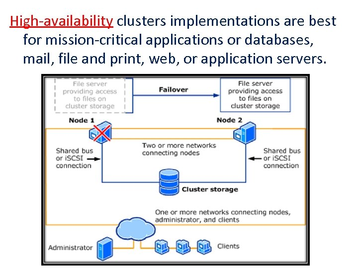 High-availability clusters implementations are best for mission-critical applications or databases, mail, file and print,