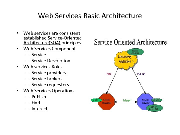 Web Services Basic Architecture • Web services are consistent with established Service-Oriented Architecture(SOA) principles.