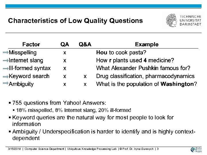Characteristics of Low Quality Questions § 755 questions from Yahoo! Answers: § 18% misspelled,