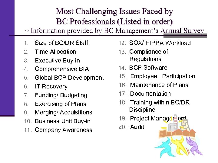 Most Challenging Issues Faced by BC Professionals (Listed in order) ~ Information provided by