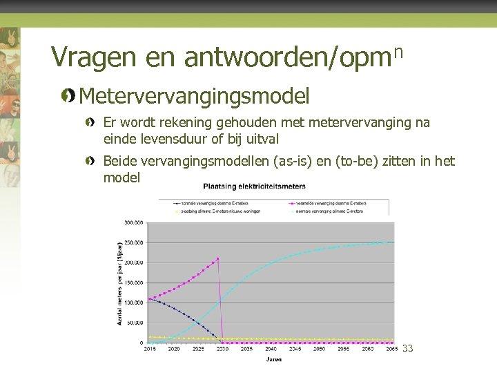 Vragen en antwoorden/opmn Metervervangingsmodel Er wordt rekening gehouden metervervanging na einde levensduur of bij