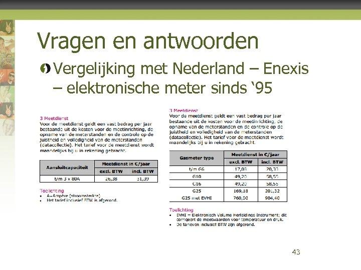 Vragen en antwoorden Vergelijking met Nederland – Enexis – elektronische meter sinds ' 95