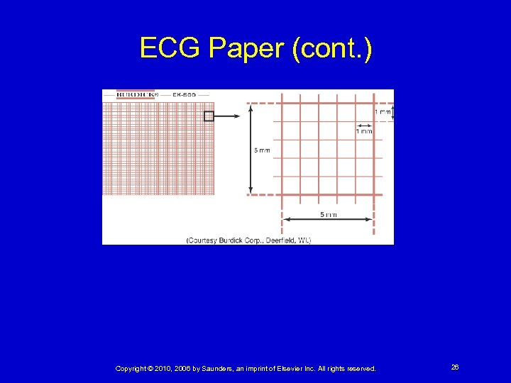 ECG Paper (cont. ) Copyright © 2010, 2006 by Saunders, an imprint of Elsevier