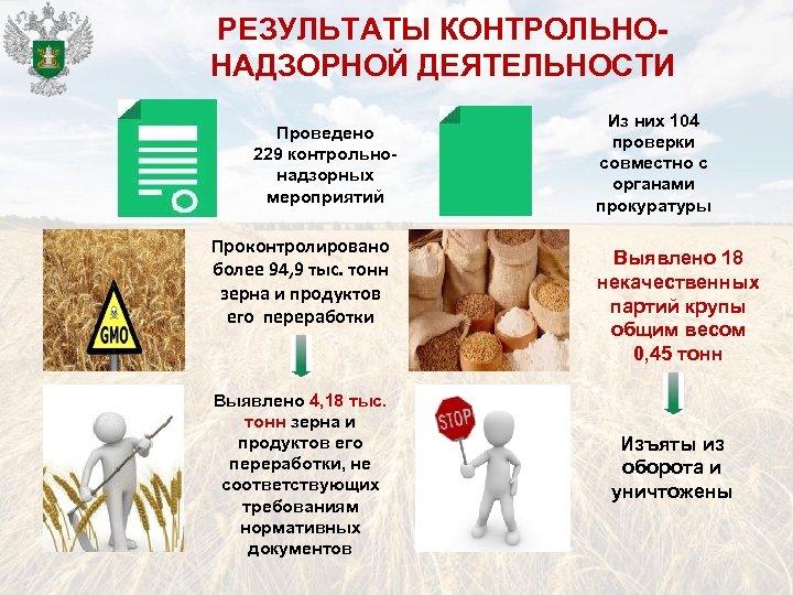 РЕЗУЛЬТАТЫ КОНТРОЛЬНОНАДЗОРНОЙ ДЕЯТЕЛЬНОСТИ Проведено 229 контрольнонадзорных мероприятий Проконтролировано более 94, 9 тыс. тонн зерна