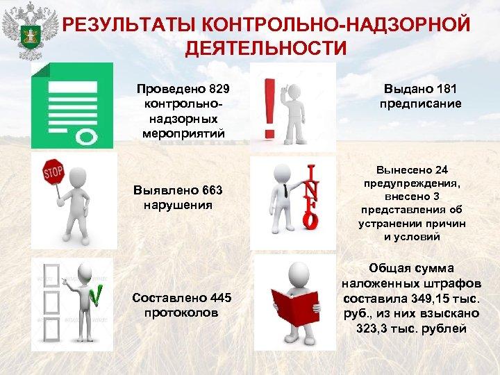 РЕЗУЛЬТАТЫ КОНТРОЛЬНО-НАДЗОРНОЙ ДЕЯТЕЛЬНОСТИ Проведено 829 контрольно- надзорных мероприятий Выявлено 663 нарушения Составлено 445 протоколов