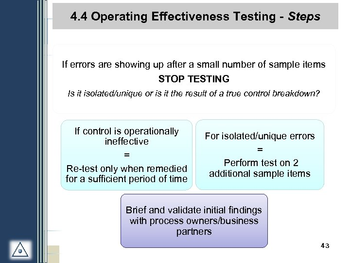 4. 4 Operating Effectiveness Testing - Steps If errors are showing up after a
