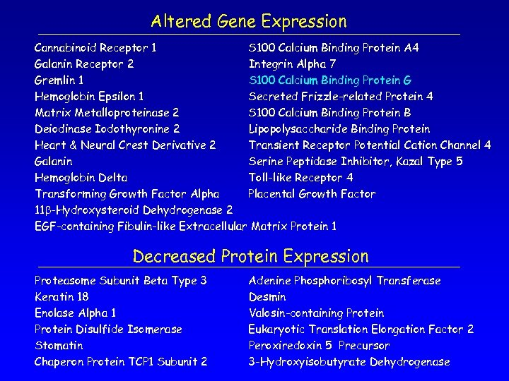 Altered Gene Expression Cannabinoid Receptor 1 S 100 Calcium Binding Protein A 4 Galanin