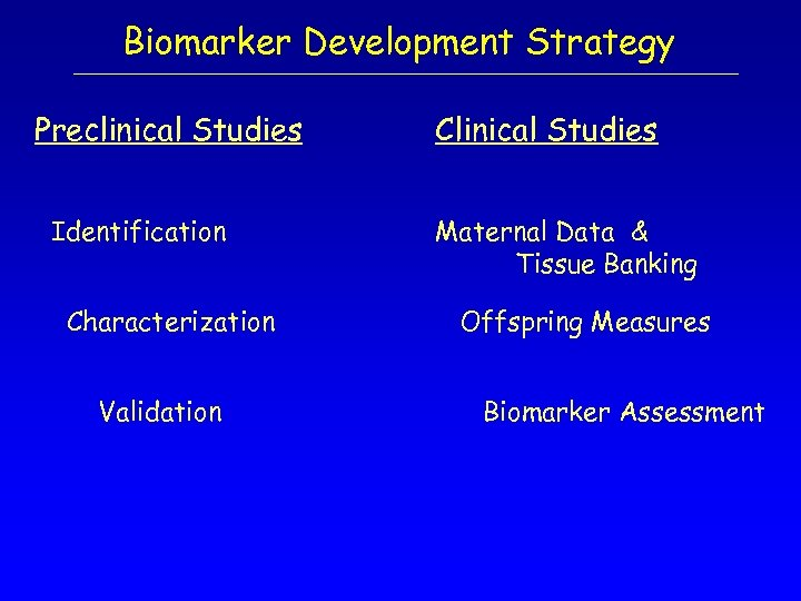 Biomarker Development Strategy Preclinical Studies Identification Characterization Validation Clinical Studies Maternal Data & Tissue