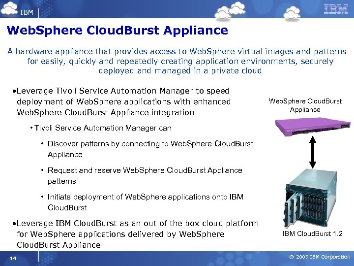 IBM Web. Sphere Cloud. Burst Appliance A hardware appliance that provides access to Web.
