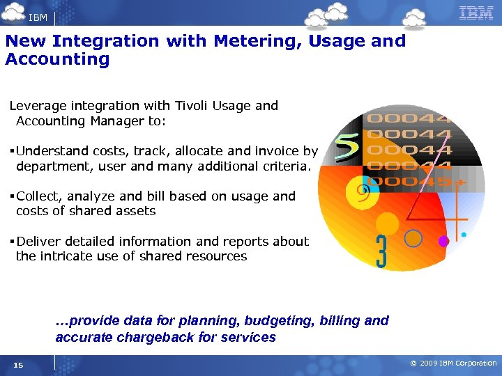 IBM New Integration with Metering, Usage and Accounting Leverage integration with Tivoli Usage and