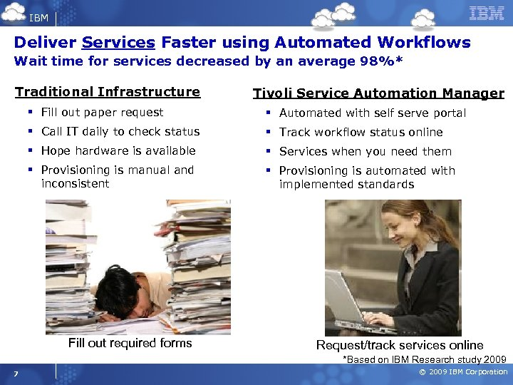 IBM Deliver Services Faster using Automated Workflows Wait time for services decreased by an