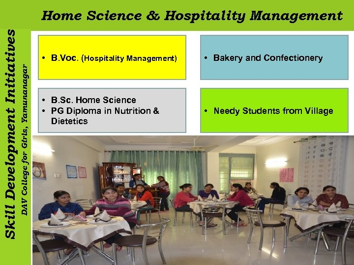 • B. Voc. (Hospitality Management) DAV College for Girls, Yamunanagar Skill Development Initiatives