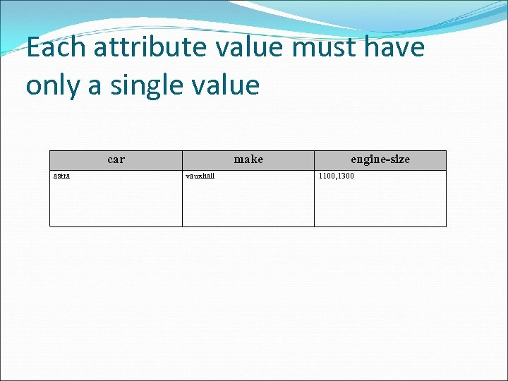Each attribute value must have only a single value car astra make vauxhall engine-size