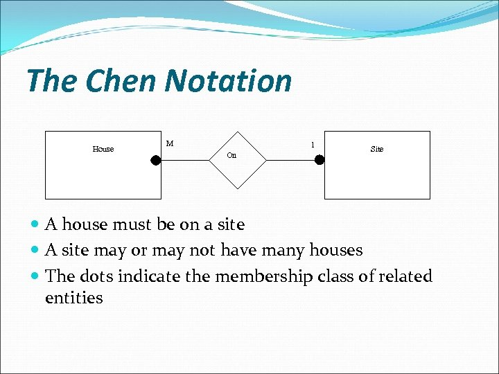 The Chen Notation House M 1 On Site A house must be on a