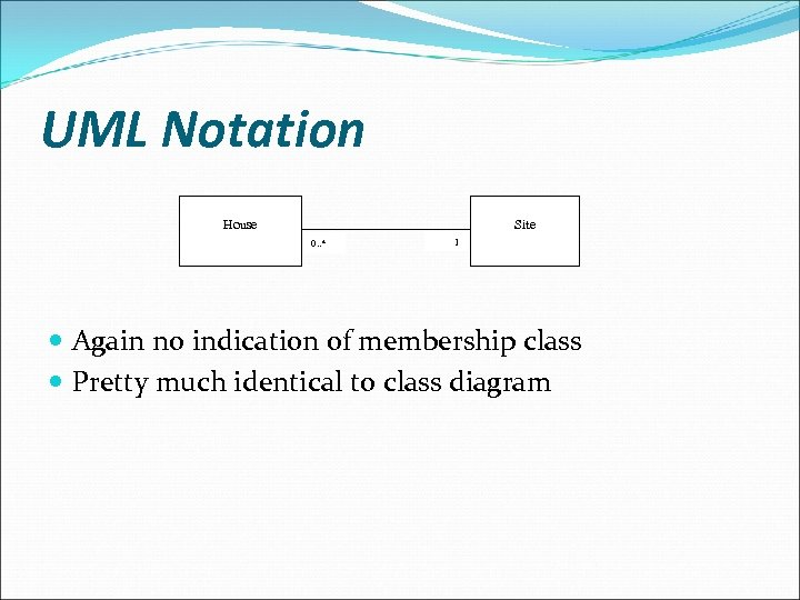 UML Notation House Site 0. . * 1 Again no indication of membership class
