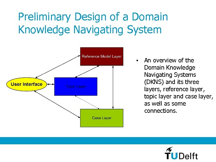 Preliminary Design of a Domain Knowledge Navigating System • An overview of the Domain