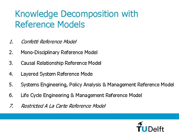 Knowledge Decomposition with Reference Models 1. Confetti Reference Model 2. Mono-Disciplinary Reference Model 3.