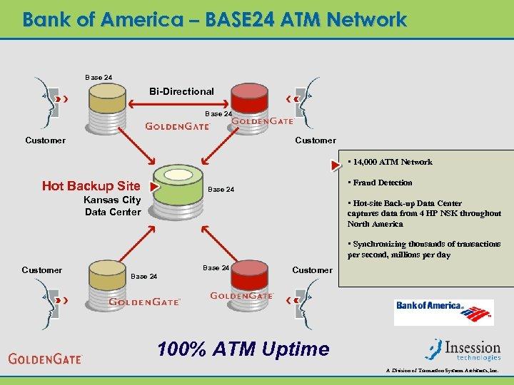 Bank of America – BASE 24 ATM Network Base 24 Bi-Directional Base 24 Customer