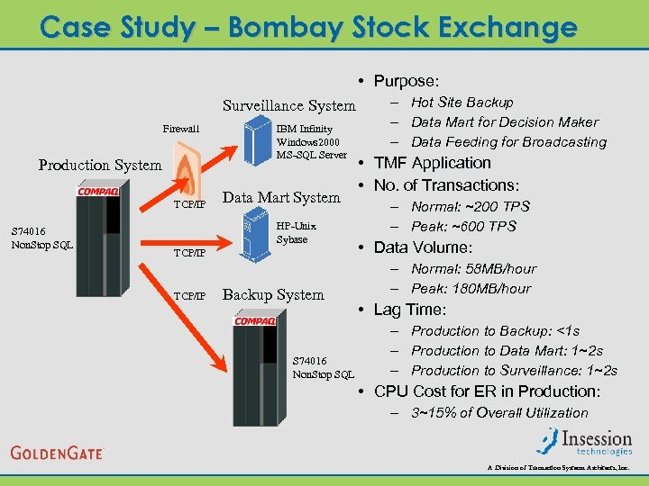 Case Study – Bombay Stock Exchange • Purpose: Surveillance System Firewall Production System TCP/IP