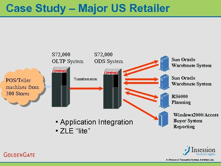 Case Study – Major US Retailer S 72, 000 OLTP System POS/Teller machines from